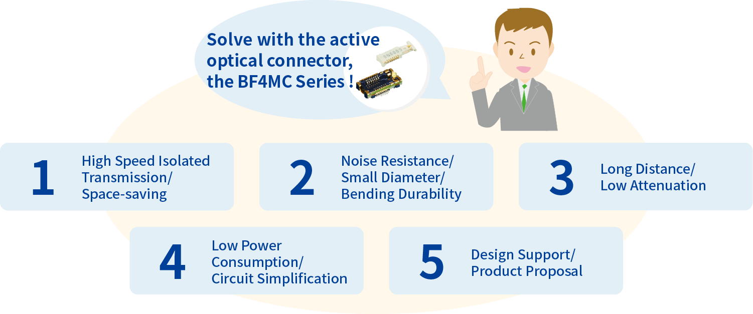 Solve with the active optical connector, the BF4MC Series ! High Speed Isolated Transmission/ Space-saving. Noise Resistance/ Small Diameter/ Bending Durability