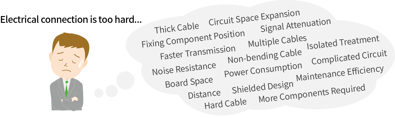 Electrical connection is too hard...Thick Cable. Fixing Component Position. Faster Transmission. Noise Resistance. Board Space. Distance. Hard Cable. Circuit Space Expansion. Multiple Cables. Signal Attenuation. Non-bending Cable. Isolated Treatment. Complicated Circuit. Shielded Design. Maintenance Efficiency. More Components Required