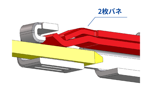 接触力を上げ、外部からの振動を抑える2枚バネ