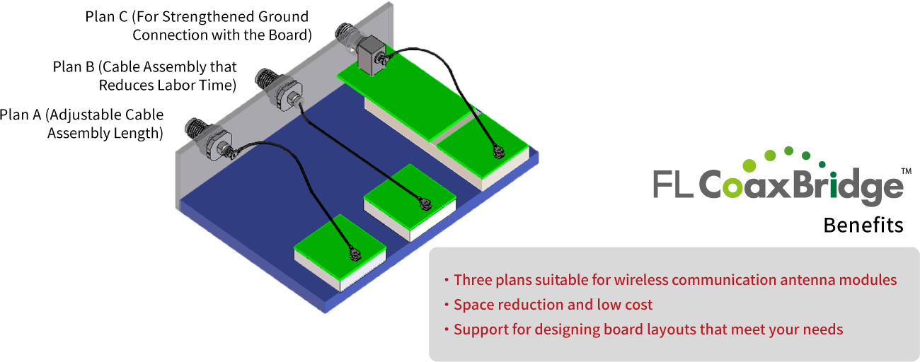 FL CoaxBridge Benefits ・Three plans suitable for wireless communication antenna modules ・Space reduction and low cost ・Support for designing board layouts that meet your needs