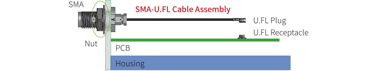 Plan B (Cable Assembly that Reduces Labor Time)
